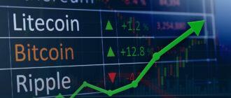 Почему курс криптовалюты нужно отслеживать в реальном времени